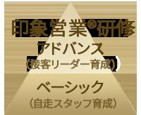 1.印象営業®研修 ベーシック/アドバンス